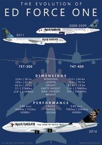 ironmaidenjetplan-600